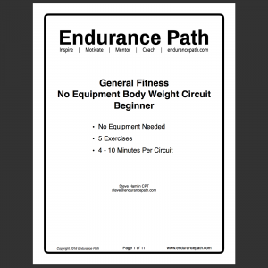 beginner no equipment body weight circuit